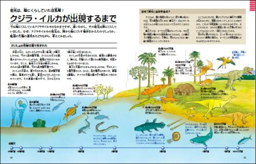 資料:「クジラ・イルカが出現するまで」1(偕成社『クジラとイルカ 海も地球も大研究』より)