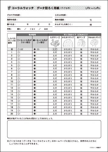 参加者用データ記録用紙(子供用)